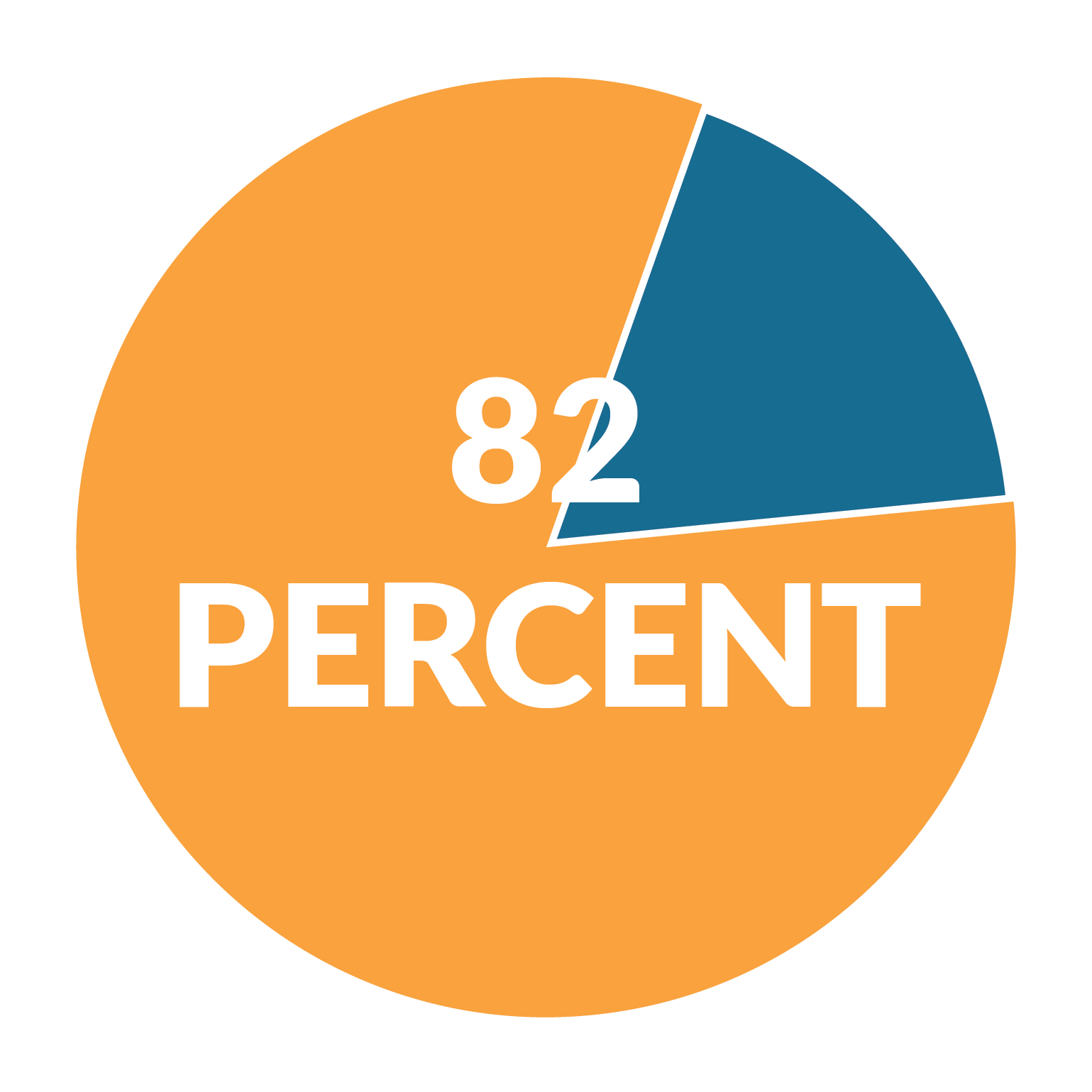 82 percent-03