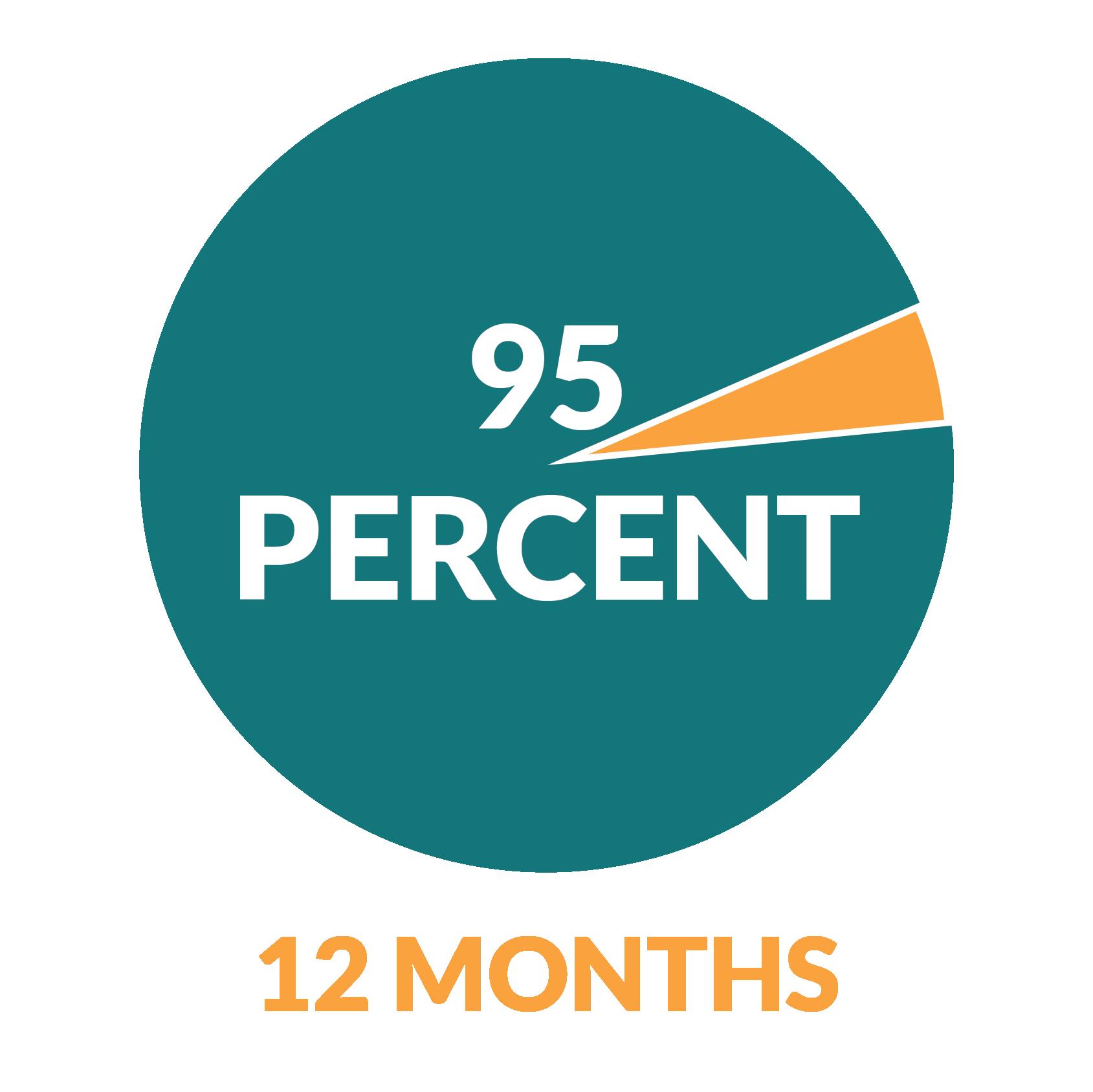 Housing Percentages-04